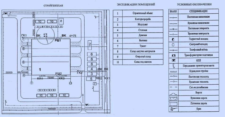 Проектирование электроснабжения строительной площадки документы для подключения электричества в Подольских Курсантов улица